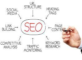 Factual Information Regarding Marketing Through Search Engine That We Should Know Of